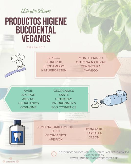 En esta categoría, os encontraréis algunas compañías de Higiene BucoDentalque son cruelty-free e incluso veganas (puede suceder que no todas lo sean, pero pueden vender productos veganos) recopiladas por mí.